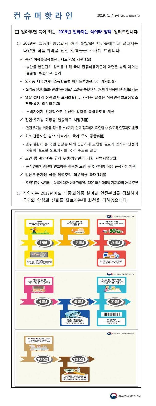 0104컨슈머핫라인(iss1)(2019년달라지는정책알려드립니다.).jpg